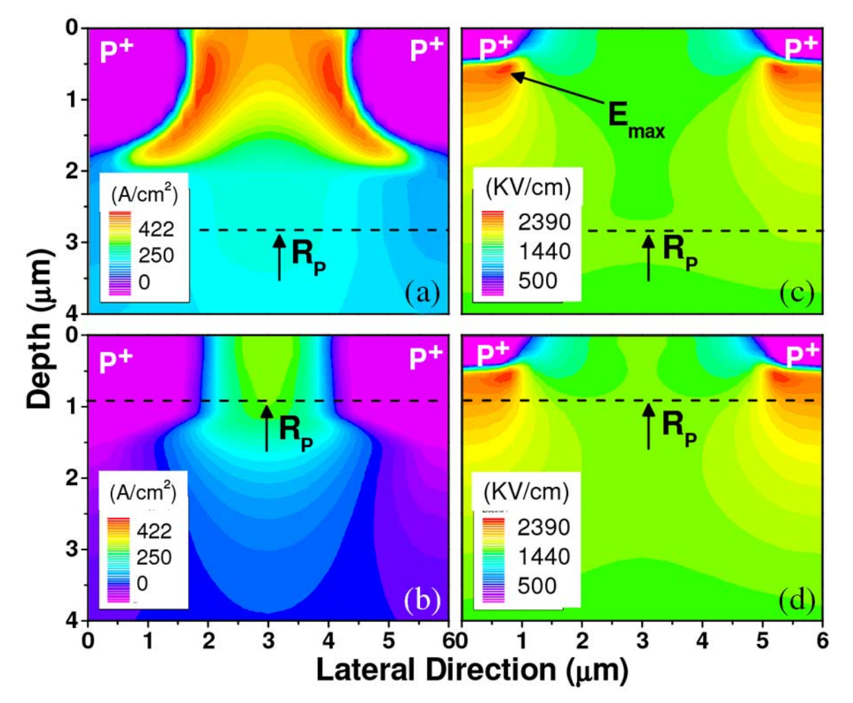 Perspektivní typy polovodičů